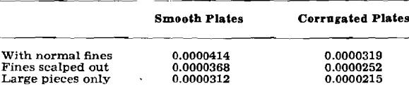 jaw crusher plates