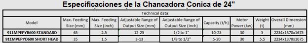 Chancadora Conica Especificaciones
