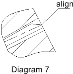 Cone Crusher Align