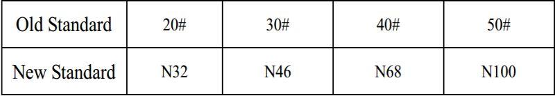 Cone Crusher Comparison Table