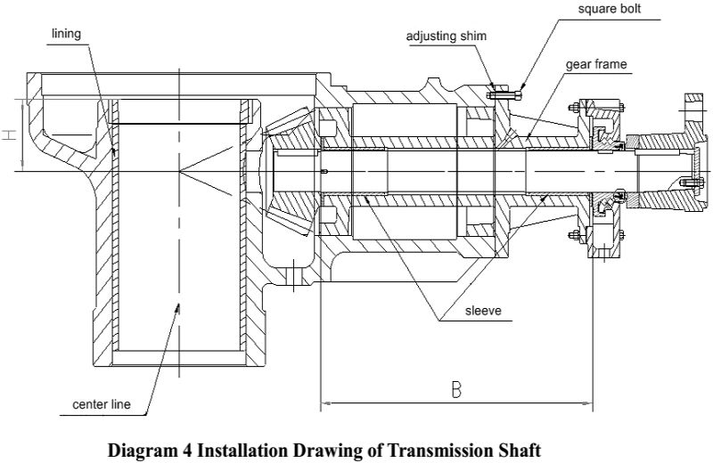 Cone Crusher Installation Drawing