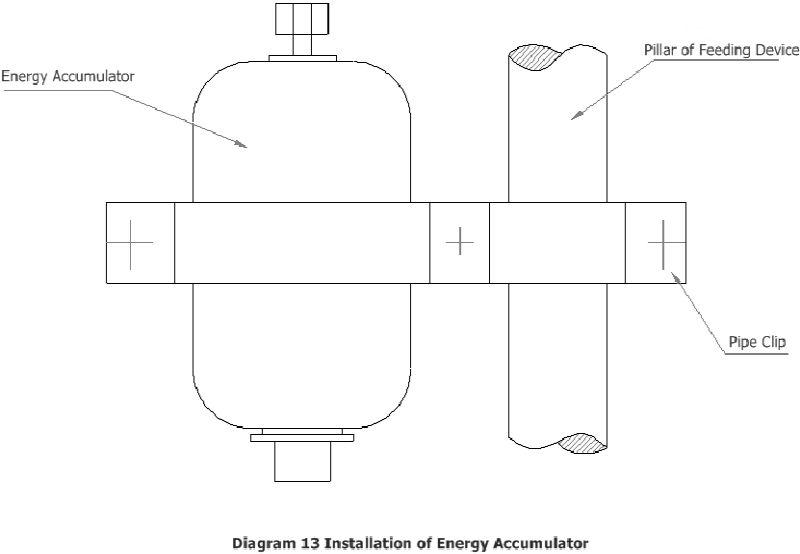 Cone Crusher Installation of Energy Accumulator