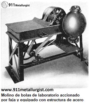 Molino De Laboratorio De Bolas Y Barras 7