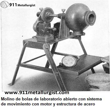 Molino De Laboratorio De Bolas Y Barras 8