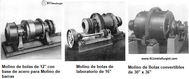 Molino De Laboratorio De Bolas Y Barras 9