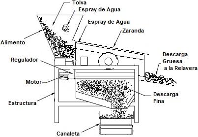 Mineria Aluvial 2
