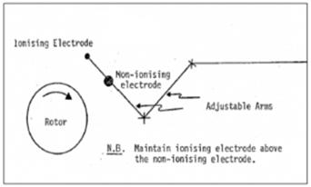 Separador Electrostatico 6