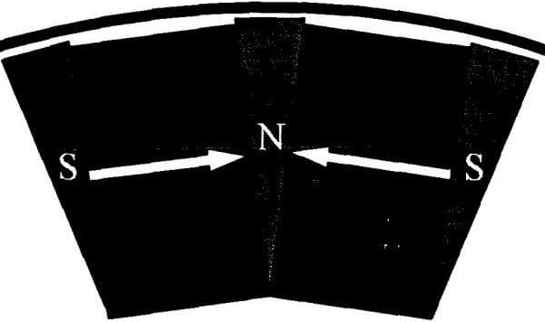 Separador Magnetico De Tambor Humedo 10